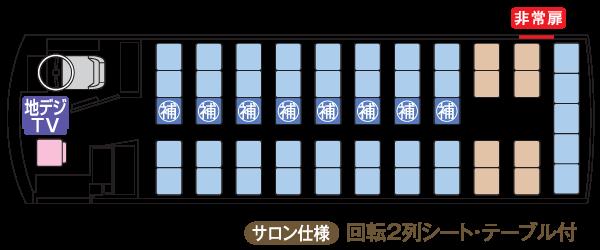 C53座席表