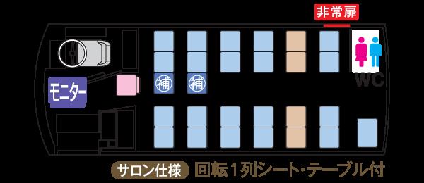 E27座席表