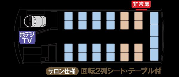 S28/B28座席表